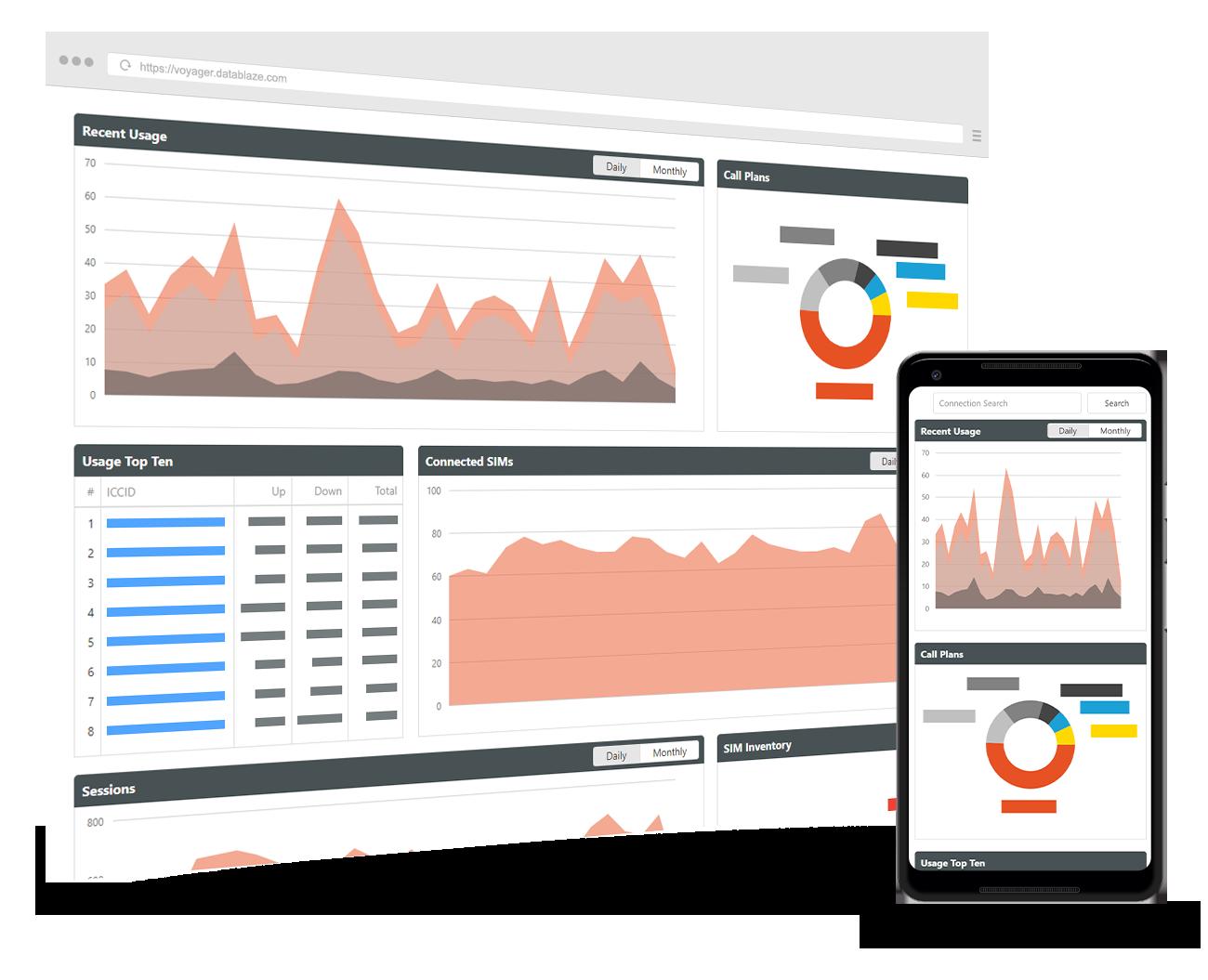 real-time iot management data platform